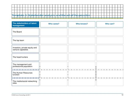 Ten Templates For Talent Management Talent Review Template