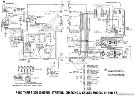 wiring diagram free sle ford truck wiring diagrams