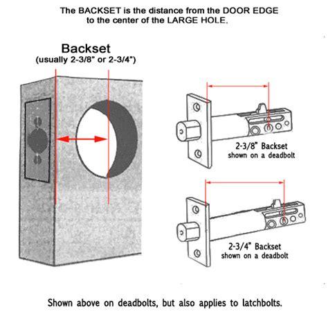 diagram of measure door backset crl rite 31 32 u0026quot backset deadlatch lock left handed sc 1 st