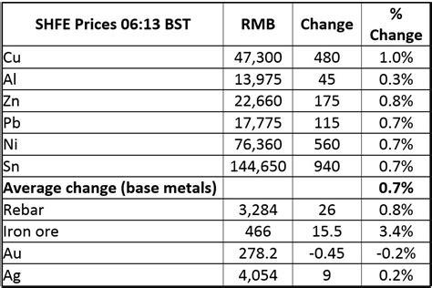bullion desk live gold price gold prices may struggle on the the bullion desk