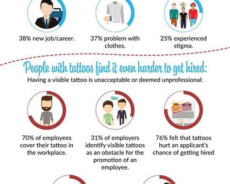 tattoo removal statistics removal facts infographic best infographics