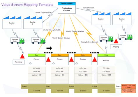 value mapping template visio diagram workflow flow chart diagram free engine image