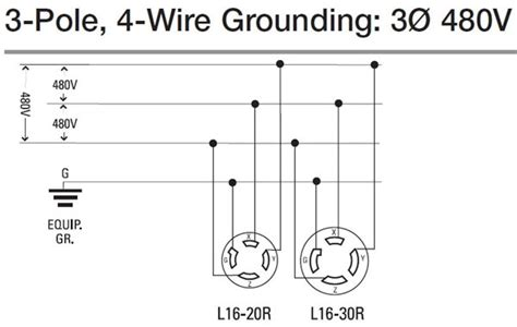 3 phase 4 pin wiring diagram wiring diagram and