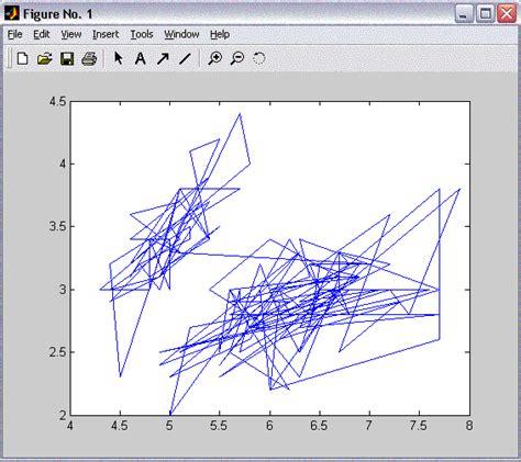 line pattern matlab matlab tutorial plot data
