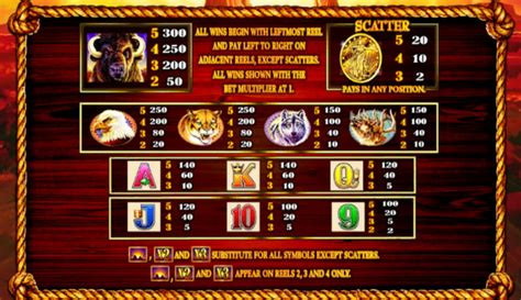 pokies spinaristocrat buffalo gold collection slot game guide