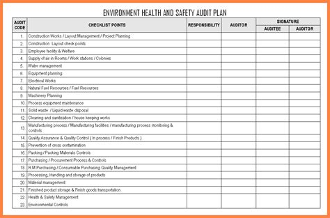 11 audit plan format bussines proposal 2017