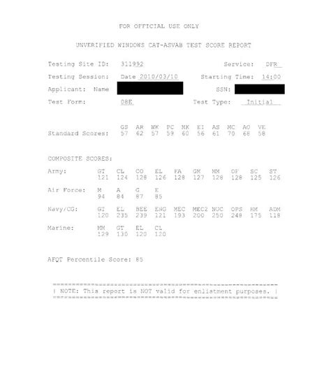 Usmc Composite Score Worksheet