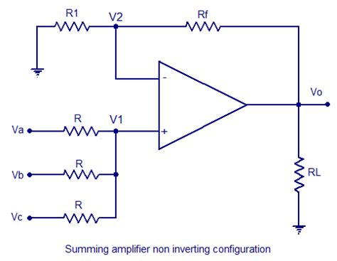 summing with resistors solved another help request designing a filter for a