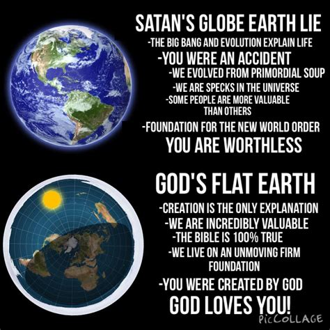 the bible s and accuracy vs satan s global