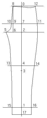pattern drafting pants pants pattern on pinterest pants pattern tailoring