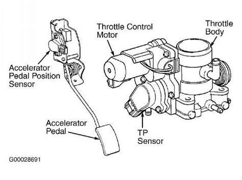 electronic throttle control 2002 toyota tundra transmission control note electronic throttle control system etcs may also be referred to as electronic throttle
