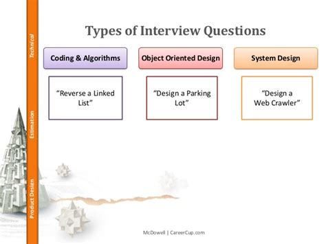 types of pattern matching algorithm cracking the coding pm interview jan 2014