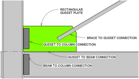 form design of welded members forgings and castings exle bolted connection on angle brace download pdf
