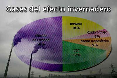 imagenes de gases naturales efecto invernadero calentamiento global cambio