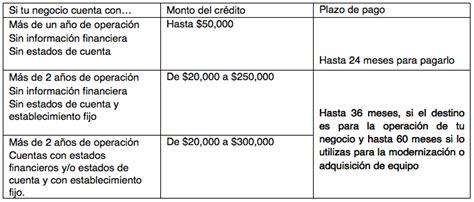 los rif ya no van a pagar iva en 2016 r 233 gimen de incorporaci 243 n fiscal gu 237 a completa los impuestos