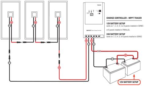 wiring diagram for solar panels on a caravan webtor me