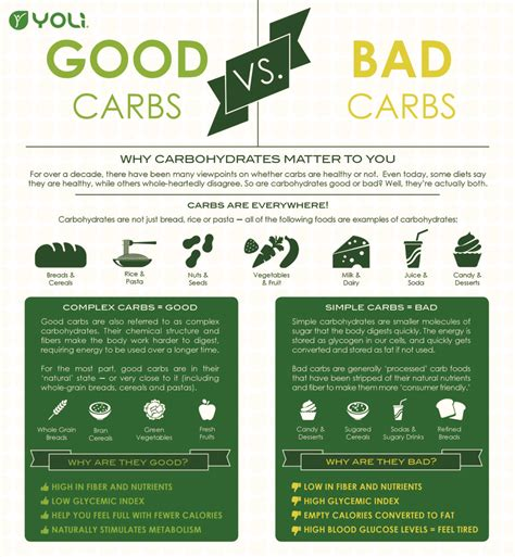 carbohydrates or bad bad carbs carbs day program