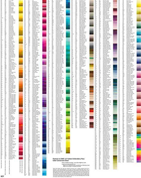 dmc color chart dmc thread colour chart names 25 best images about dmc