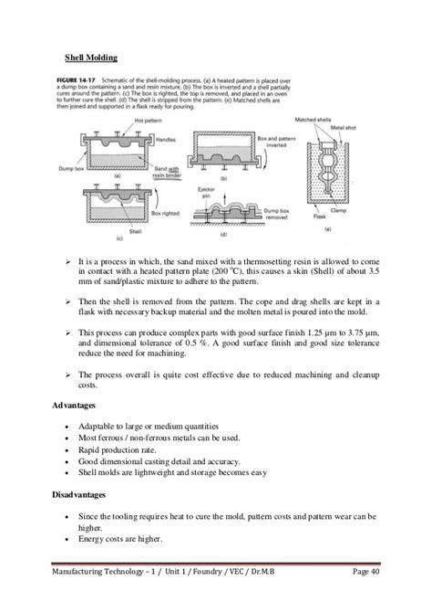pattern casting definition casting unit 1 notes