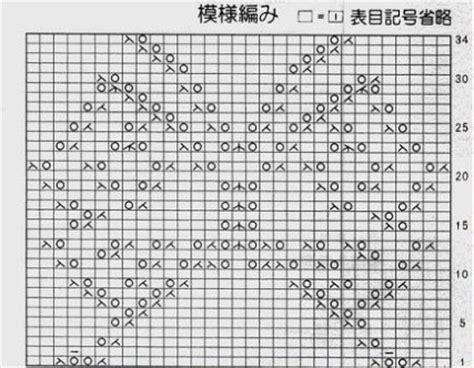 butterfly knitting chart lace butterfly knitting pattern knitting kingdom