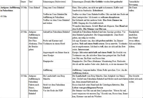 Referat Schreiben Muster Eine Kollektive Reise Zu Antigone Deren Aufzeichnung Und Transformation Map