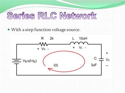 capacitor step function step respponse of rlc circuit by aditya pratap singh delhi