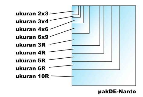 Cetak Poto Ukuran 4r macam macam ukuran foto pakde nanto