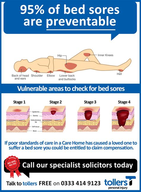 How To Prevent Bed Sores by It S World Pressure Ulcer Prevention Day
