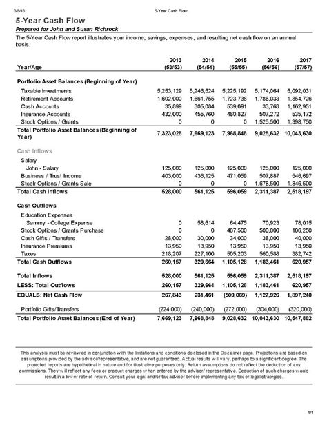cash flow format for private limited company north shore private 169 2012 all rights reserved