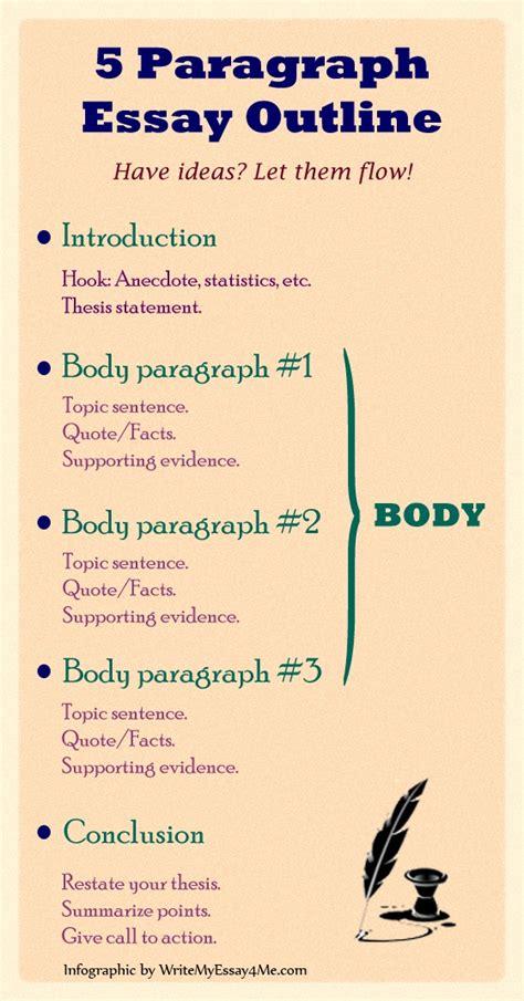 Academic Essay Autodidaktikos 5 Paragraph Essay Template