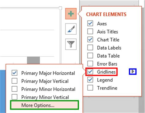 Why Not Learn More About Options by More Chart Gridline Options For Charts In Powerpoint 2013