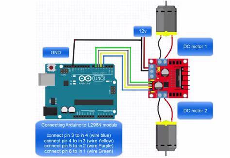 tutorial l298n arduino l298 pwm motor control impremedia net