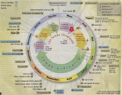 Calendrier Religieux Catholique Le Cycle De L 233 E Liturgique Dans L Eglise Seraphim