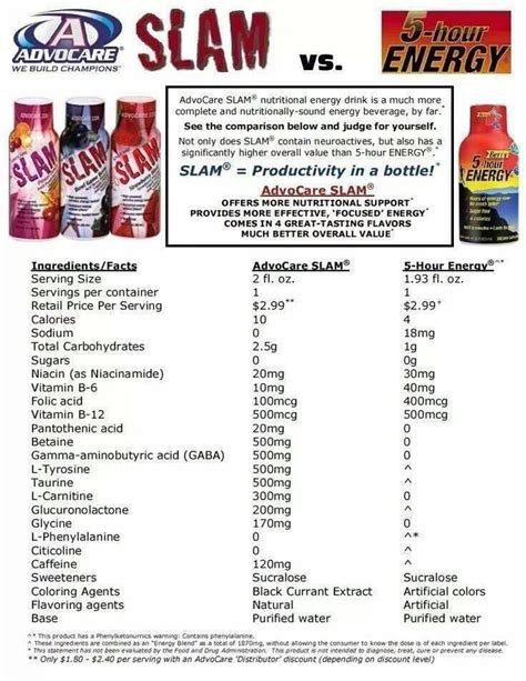 5 Hour Energy Type For Detox by 36 Best Images About Advocare Products Pictures On