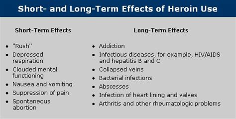 Using Methadone Term Opiate Detox by Term Effects Of Cocaine Use