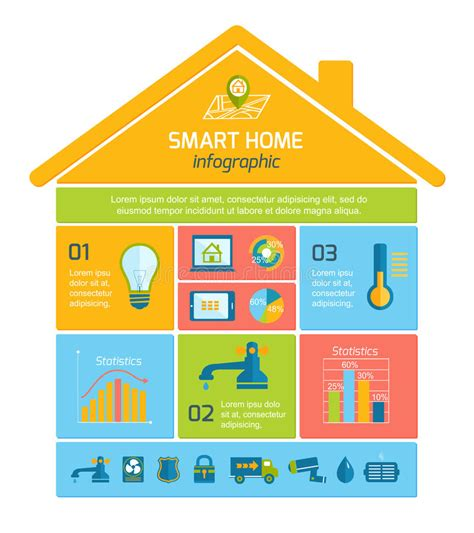 home layout vector smart home automation technology infographics stock vector
