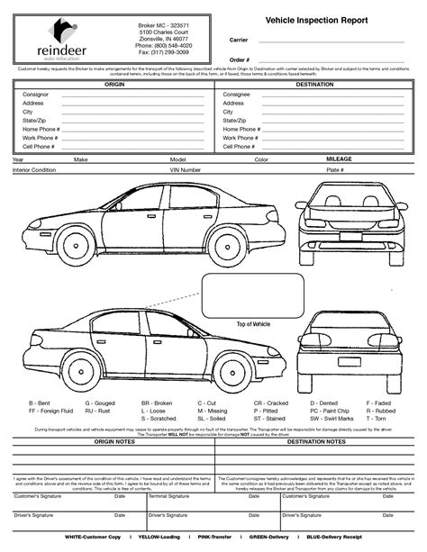 Vehicle Inspection Report Form Template
