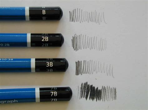 Drawing Pencils by Drawing Pencils Types Www Pixshark Images