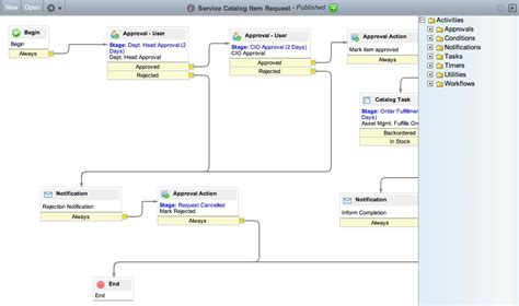 workflow editor edit a workflow directly from a task servicenow guru