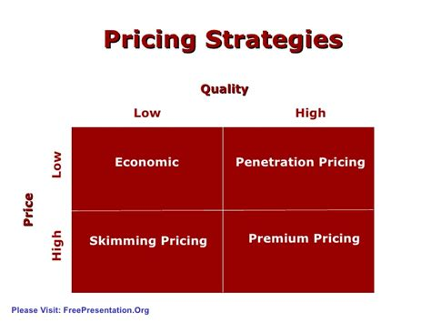 Premium Prince pricing strategy