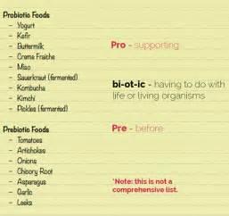 probiotic foods vs prebiotic foods sarah kay hoffman
