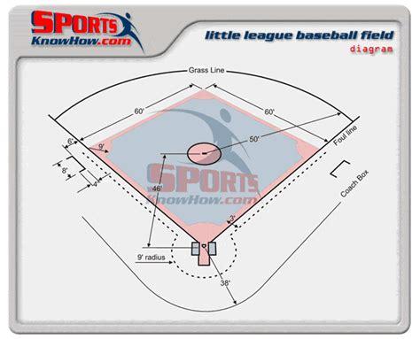 wpadminskhdev court field dimension diagrams in 3d