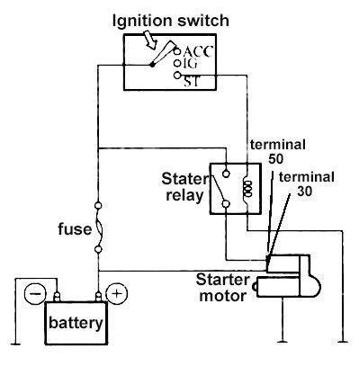 wiring diagram for starter solenoid 35 wiring diagram
