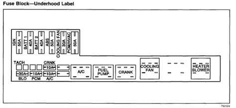 electric and cars manual 1995 chevrolet cavalier instrument cluster fuse box chart template wiring diagram
