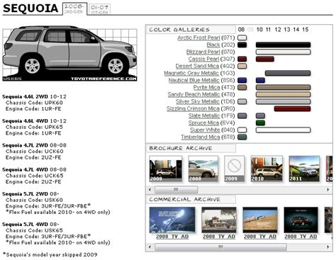 toyota sequoia paint codes chassis codes and brochure archive toyota tundra forums tundra