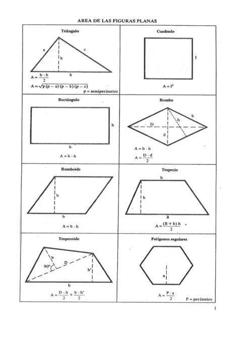 figuras geometricas formulario 193 reas y vol 250 menes de figuras geom 233 tricas