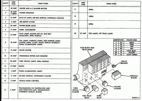 93 dodge dakota wiring diagram dakota free printable