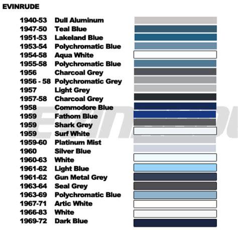 spray paint color chart johnson evinrude outboard brp parts catalog