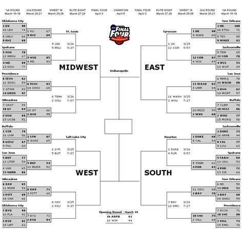 sweet 16 bracket template 9 best images of sweet 16 ncaa bracket printable