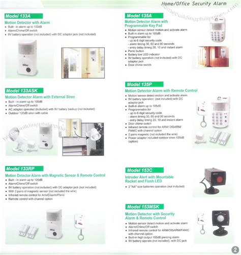 home office security burglar alarm system philippines